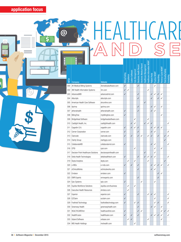 experior healthcare systems